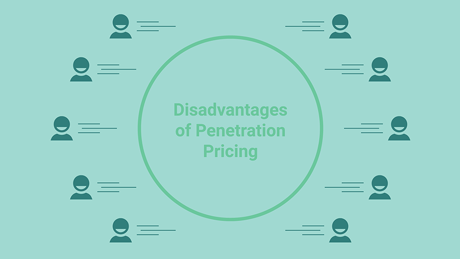 Definition of penetration pricing — 3