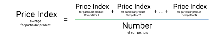 Add all Price Indexes