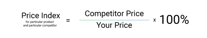 Competitive Price Index to calculate competitors' Impact?