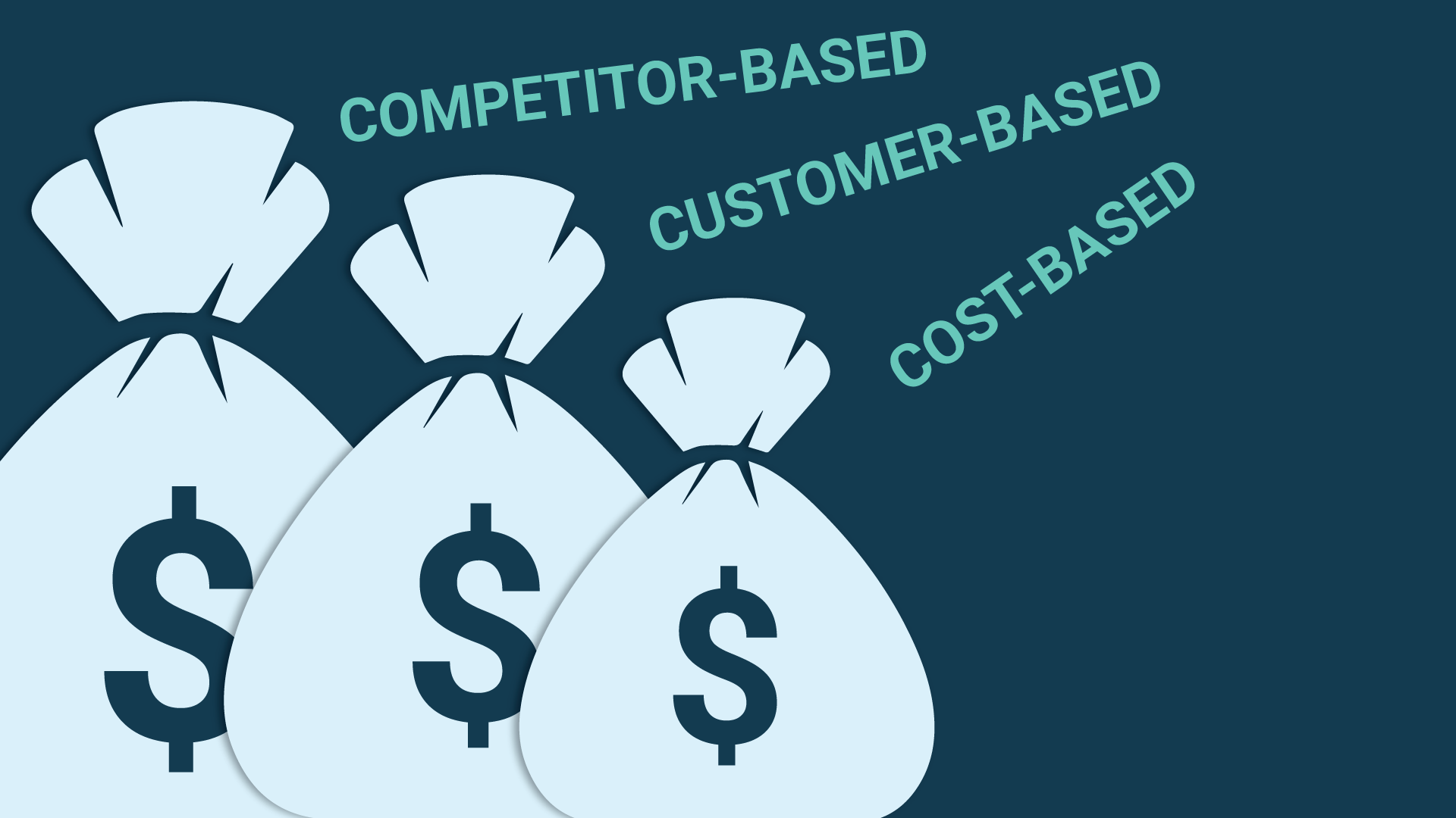 Cost-, Competitor-, and Customer-Based Pricing for your retail business.
